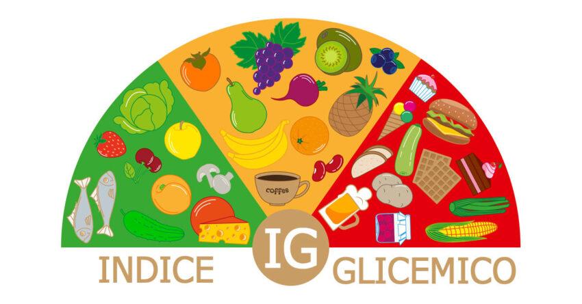 L'indice glicemico degli alimenti