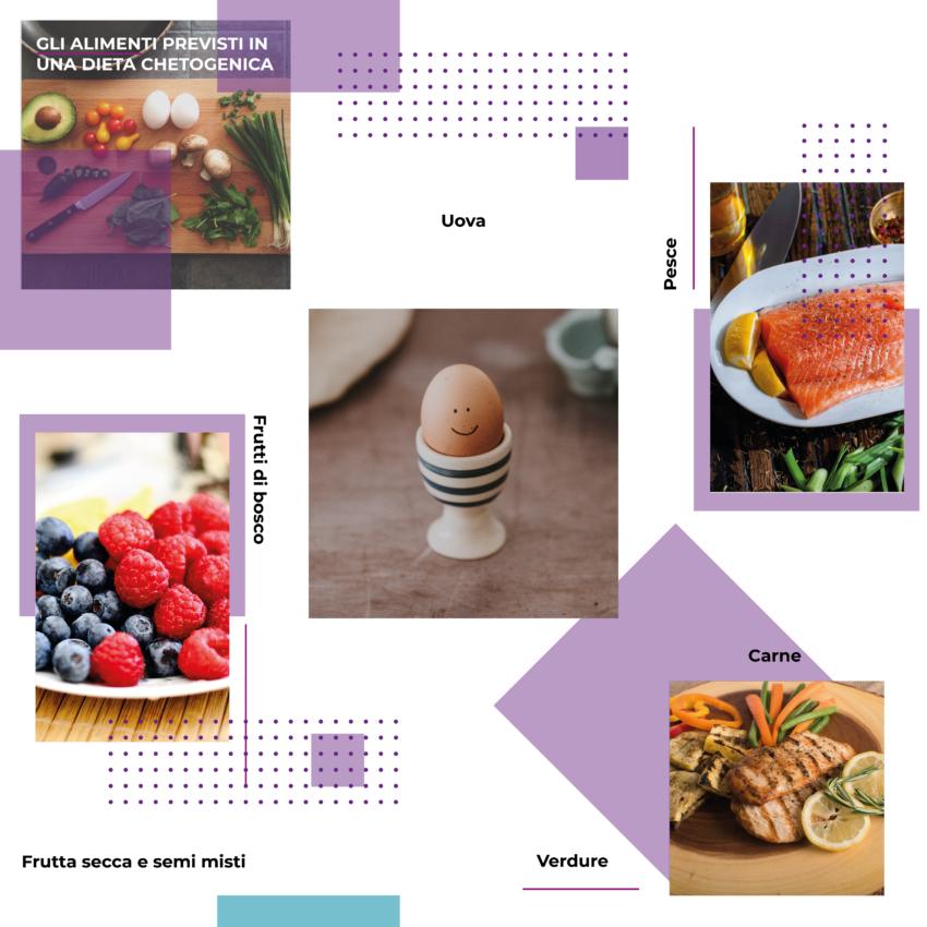 Gli alimenti previsti per una dieta chetogenica